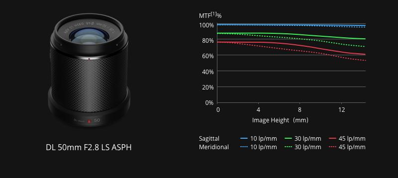 DJI Zenmuse X7 50mm Lens