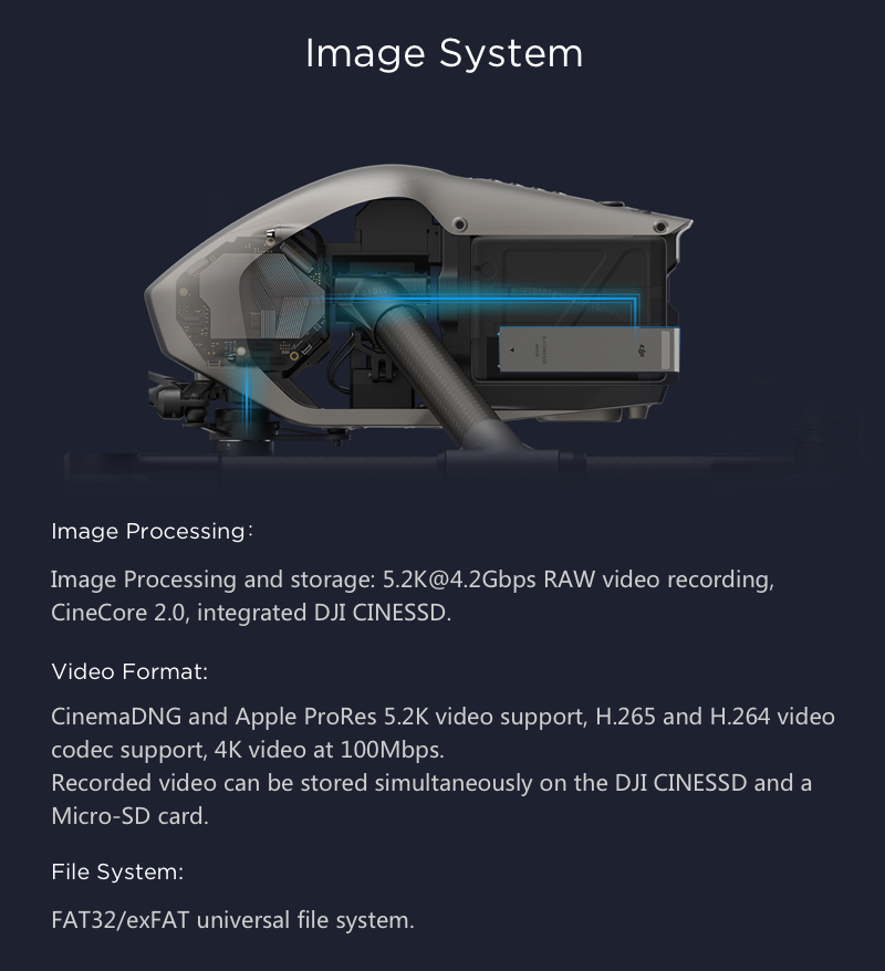 Inspire 2 Image System