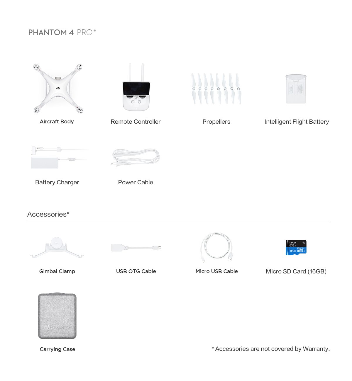 p4 pro+ box contents