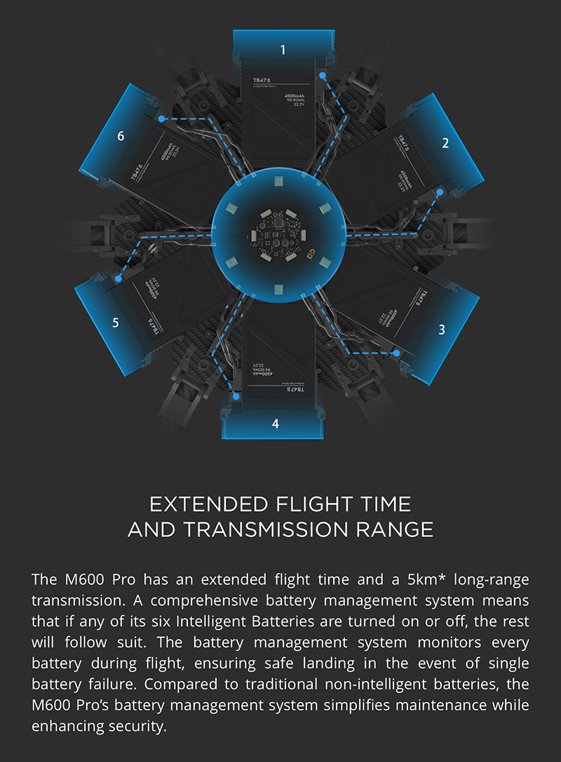 Protected DJI Matrice 600 Pro - Extended flight time and transmission range
