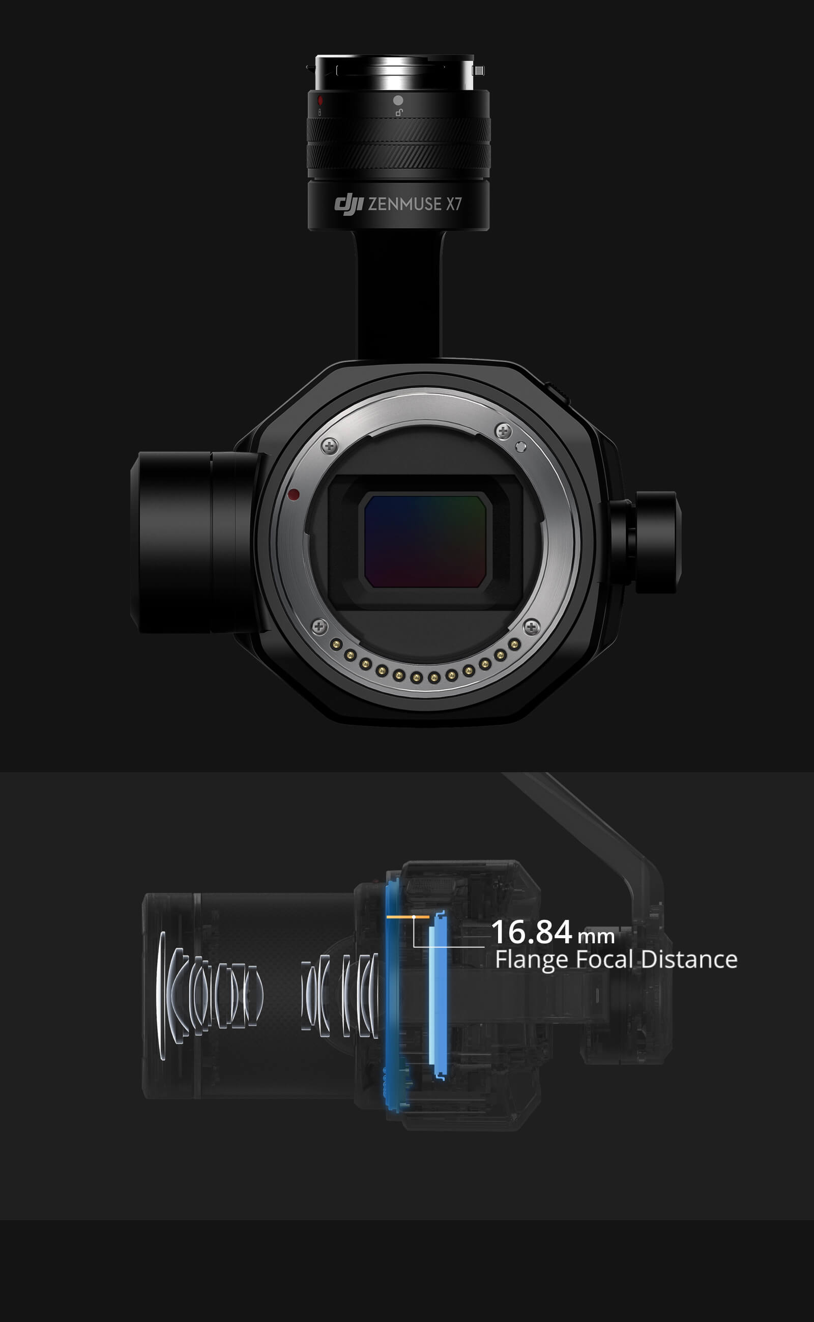 DJI Zenmuse X7 Lens System