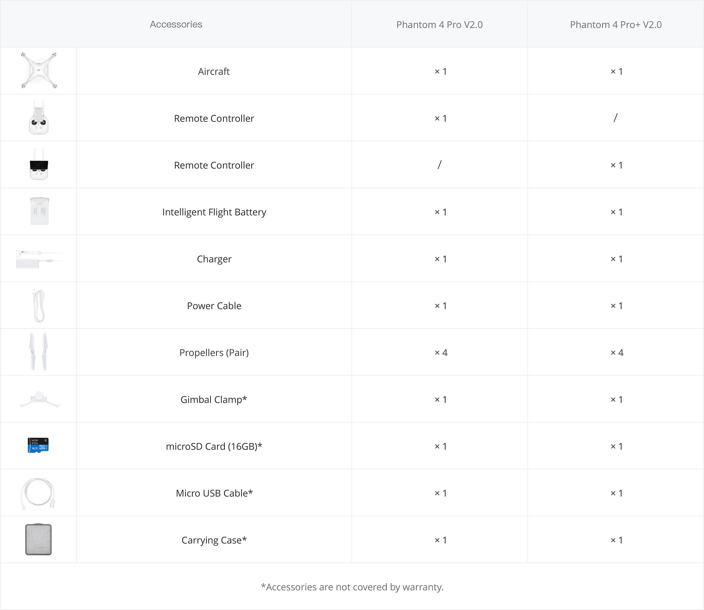 P4P%20V2.0%20in%20the%20box-EN.png