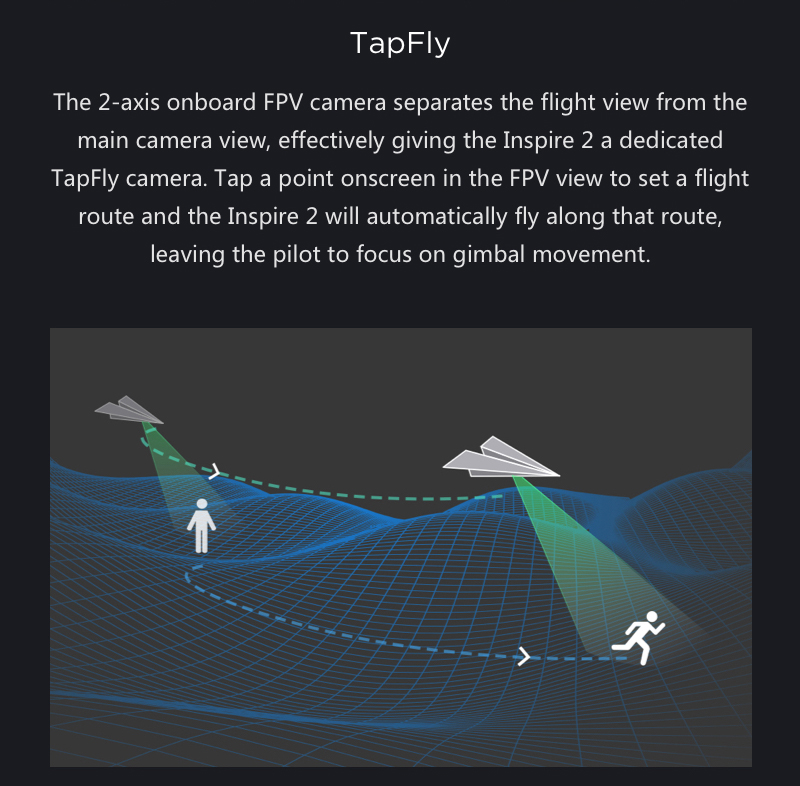 DJI Insipre 2 TapFly Flight Mode