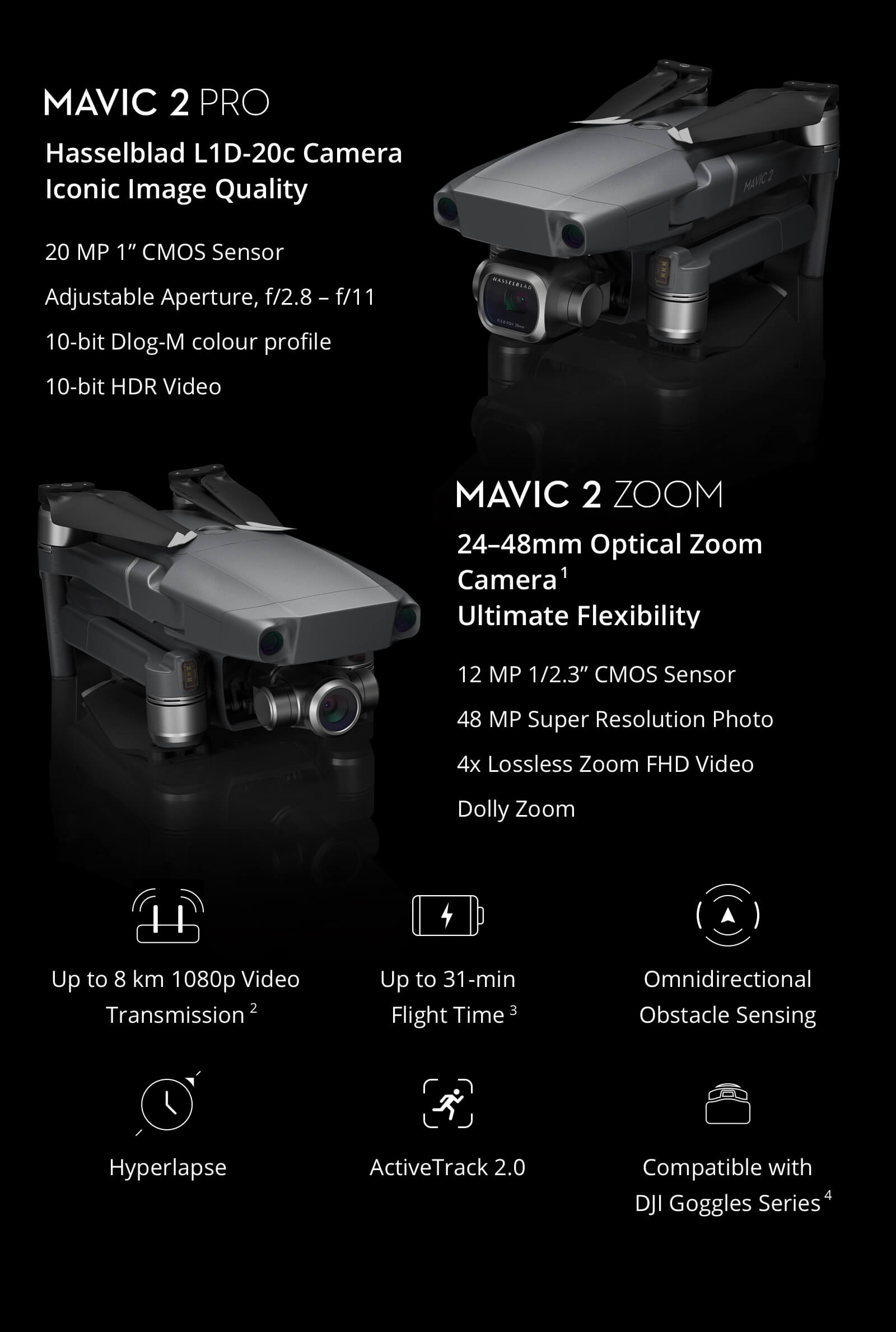 fpvcrazy 28c6ed5d-9a66-4b21-8aac-61ac7c8481b3 DJI MAVIC PRO 2 GUIDE TO BUY DRONE